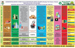 calendario raccolta rifiuti Soverato kit