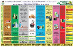 Calendario rifiuti Soverato Superiore kit